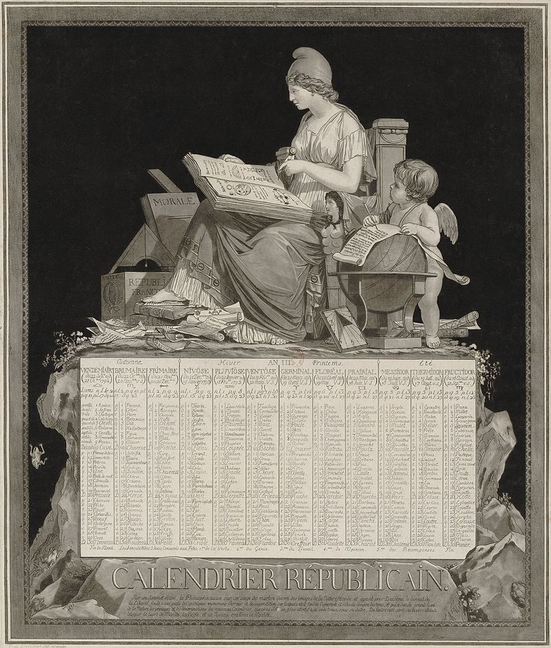 Calendario de la República Francesa del año 1794